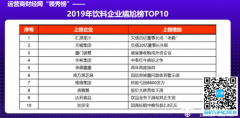 """因为商标问题,红牛、加多宝登上""""年度尴尬饮料企业TOP10""""!"""